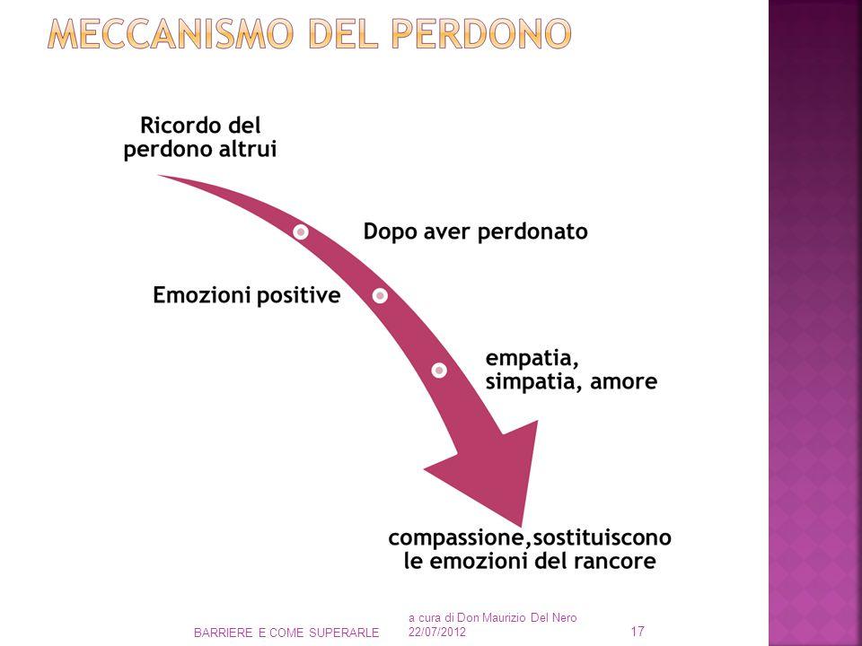 a cura di Don Maurizio Del Nero 22/07/2012 BARRIERE E COME SUPERARLE 17