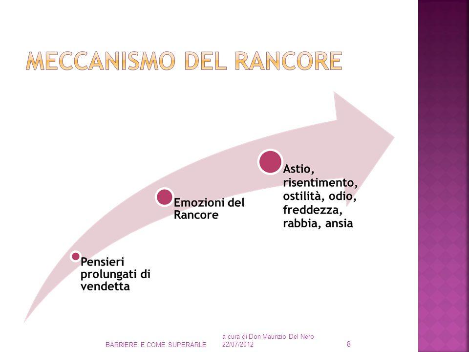 Cosa sentite o pensate a cura di Don Maurizio Del Nero 22/07/2012 BARRIERE E COME SUPERARLE 29 Cosa fare