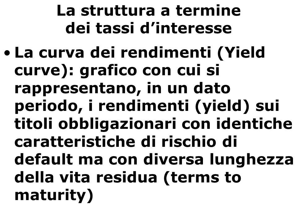 La struttura a termine dei tassi d'interesse La curva dei rendimenti (Yield curve): grafico con cui si rappresentano, in un dato periodo, i rendimenti