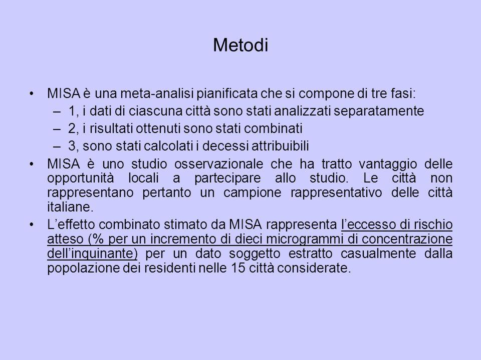 Metodi MISA è una meta-analisi pianificata che si compone di tre fasi: –1, i dati di ciascuna città sono stati analizzati separatamente –2, i risultat