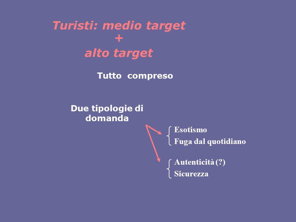 Turisti: medio target + alto target Tutto compreso Due tipologie di domanda Esotismo Fuga dal quotidiano Autenticità (?) Sicurezza