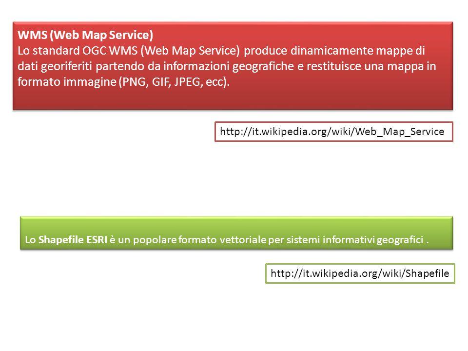 WMS (Web Map Service) Lo standard OGC WMS (Web Map Service) produce dinamicamente mappe di dati georiferiti partendo da informazioni geografiche e res