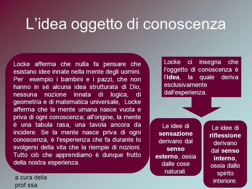 a cura della prof.ssa MariaElena Auxilia L'idea oggetto di conoscenza Locke afferma che nulla fa pensare che esistano idee innate nella mente degli uomini.