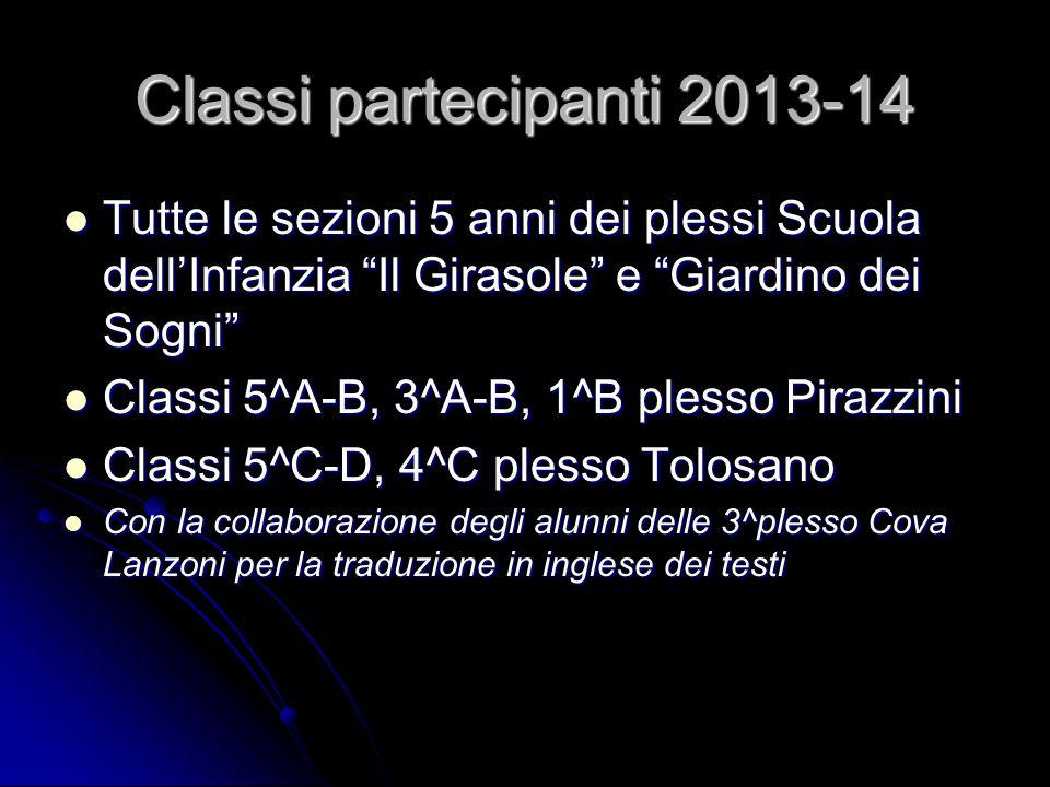 Referenti di Progetto Gisella Carloni Serenella Dotti