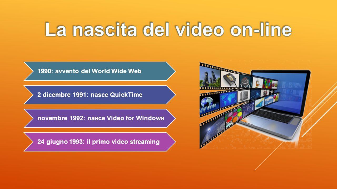 1990: avvento del World Wide Web 2 dicembre 1991: nasce QuickTime novembre 1992: nasce Video for Windows 24 giugno 1993: il primo video streaming