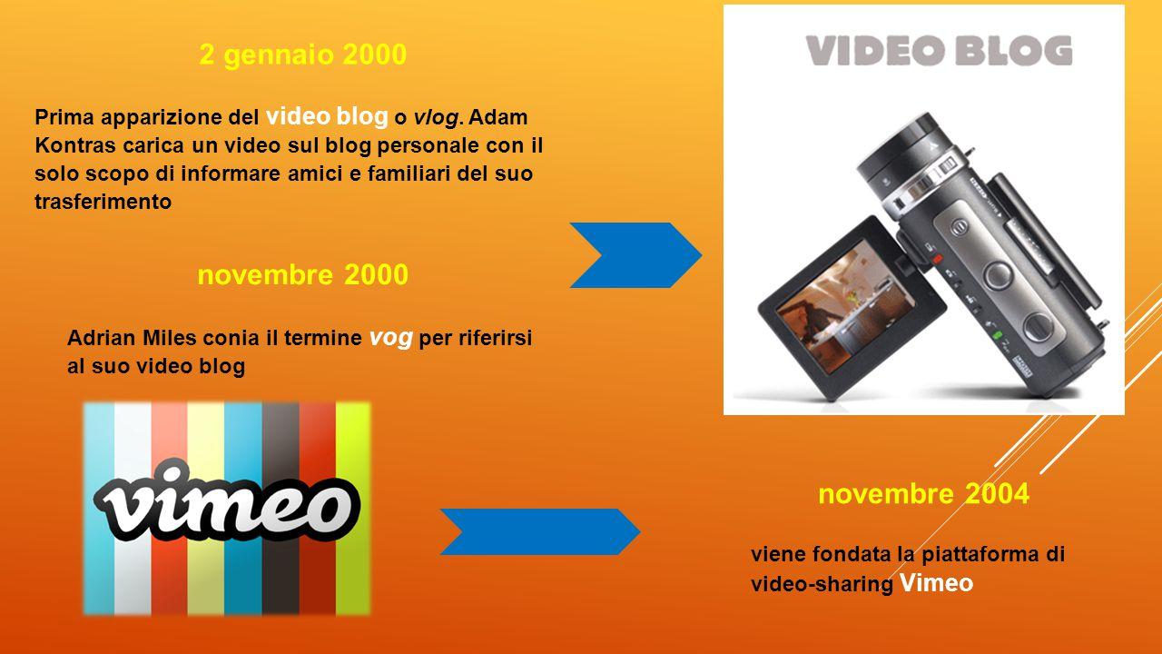 novembre 2004 viene fondata la piattaforma di video-sharing Vimeo 2 gennaio 2000 Prima apparizione del video blog o vlog. Adam Kontras carica un video