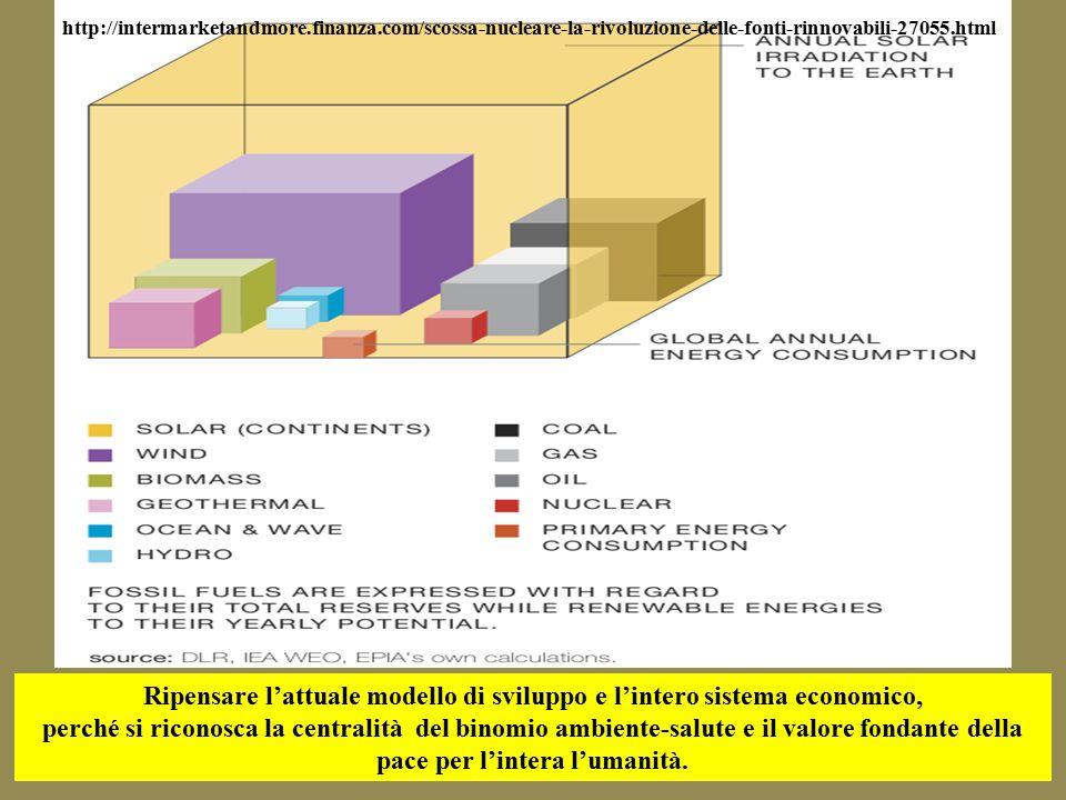 http://intermarketandmore.finanza.com/scossa-nucleare-la-rivoluzione-delle-fonti-rinnovabili-27055.html Ripensare l'attuale modello di sviluppo e l'in