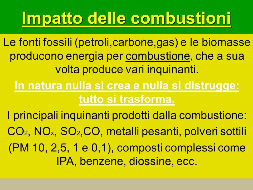 Impatto delle combustioni Le fonti fossili (petroli,carbone,gas) e le biomasse producono energia per combustione, che a sua volta produce vari inquina