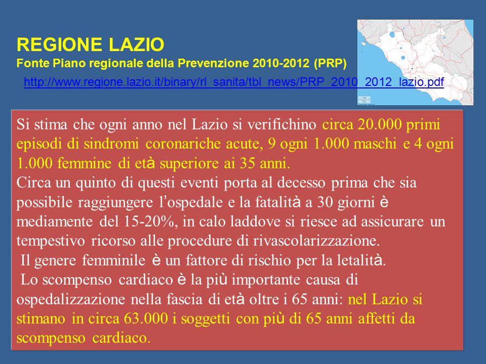 Si stima che ogni anno nel Lazio si verifichino circa 20.000 primi episodi di sindromi coronariche acute, 9 ogni 1.000 maschi e 4 ogni 1.000 femmine d
