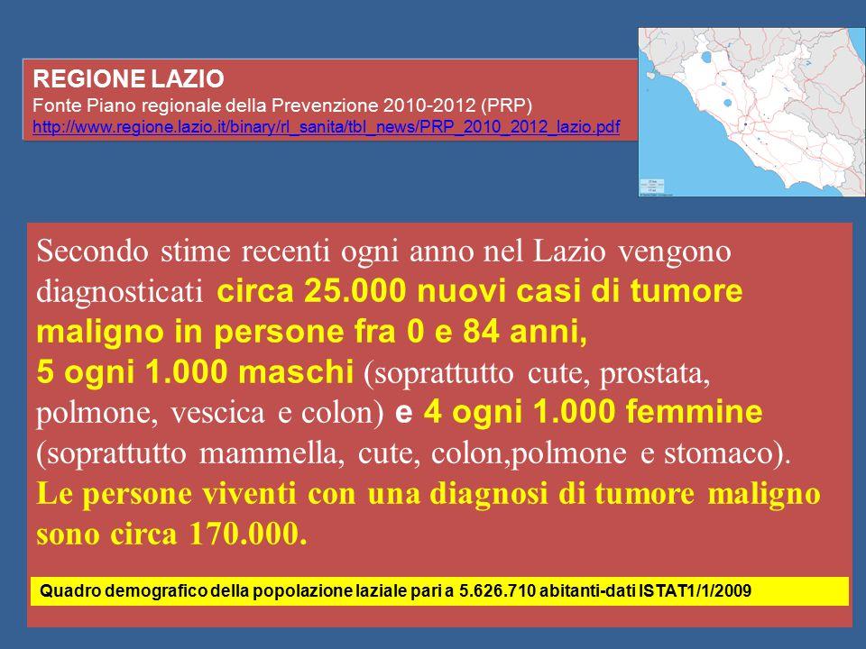 Secondo stime recenti ogni anno nel Lazio vengono diagnosticati circa 25.000 nuovi casi di tumore maligno in persone fra 0 e 84 anni, 5 ogni 1.000 mas
