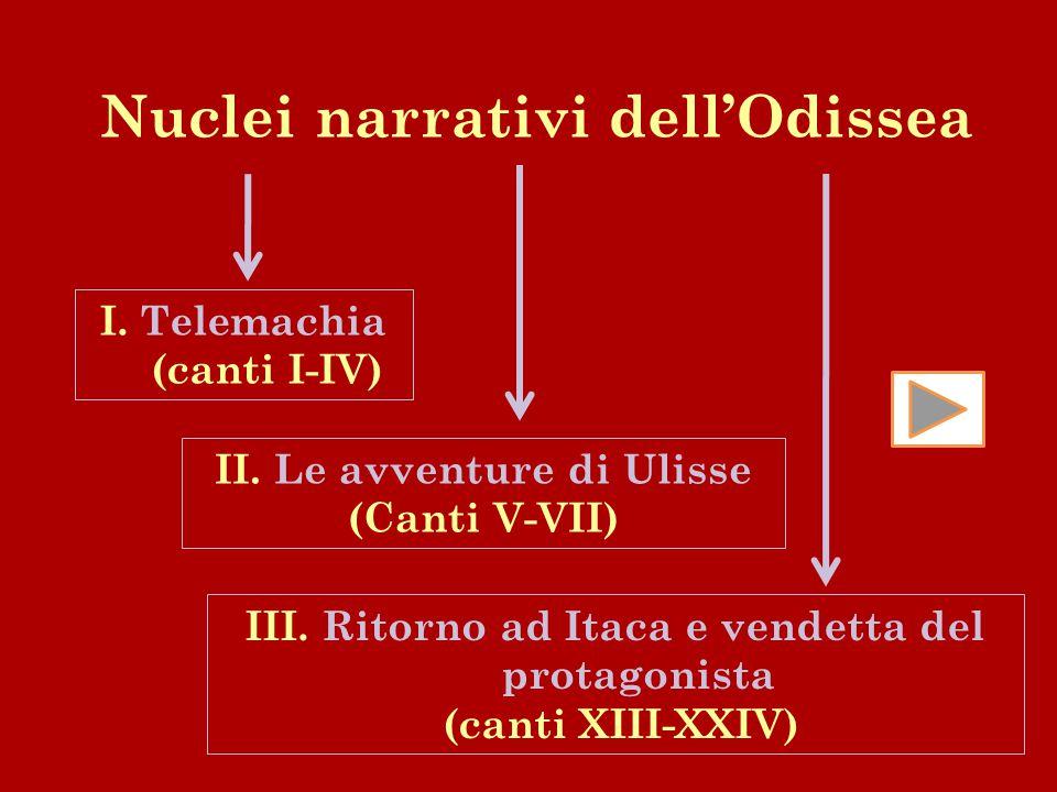 Nuclei narrativi dell'Odissea I. Telemachia (canti I-IV) II. Le avventure di Ulisse (Canti V-VII) III. Ritorno ad Itaca e vendetta del protagonista (c