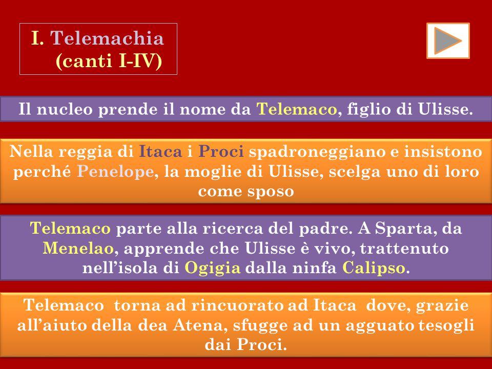 I. Telemachia (canti I-IV) Il nucleo prende il nome da Telemaco, figlio di Ulisse. Nella reggia di Itaca i Proci spadroneggiano e insistono perché Pen