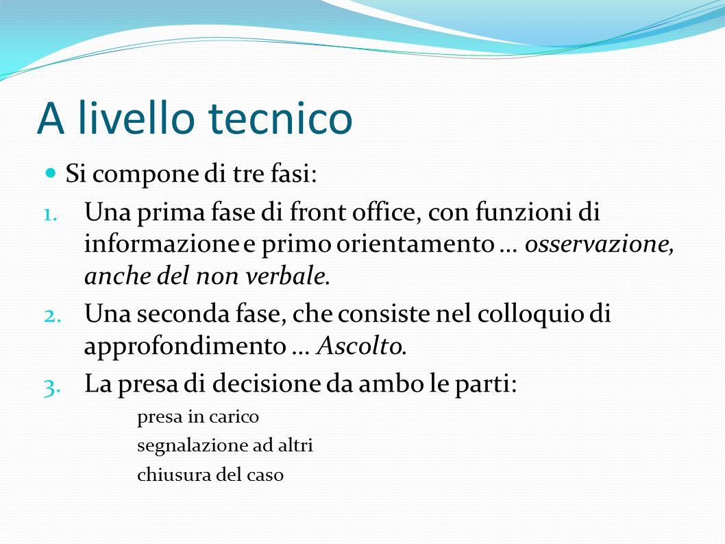 A livello tecnico Si compone di tre fasi: 1.
