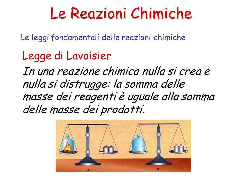 Le Reazioni Chimiche Legge di Lavoisier In una reazione chimica nulla si crea e nulla si distrugge: la somma delle masse dei reagenti è uguale alla so