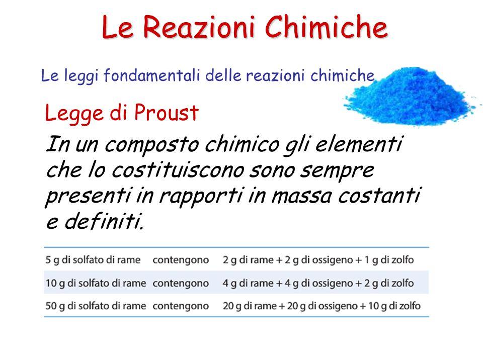 Le Reazioni Chimiche Legge di Proust In un composto chimico gli elementi che lo costituiscono sono sempre presenti in rapporti in massa costanti e def
