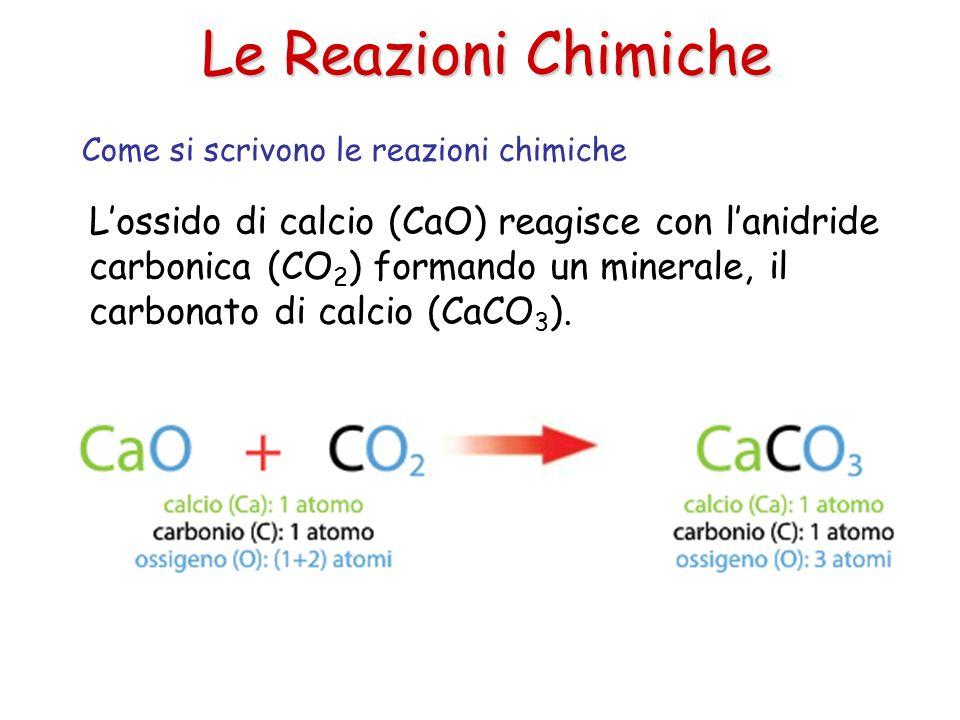 Le Reazioni Chimiche L'ossido di calcio (CaO) reagisce con l'anidride carbonica (CO 2 ) formando un minerale, il carbonato di calcio (CaCO 3 ). Come s