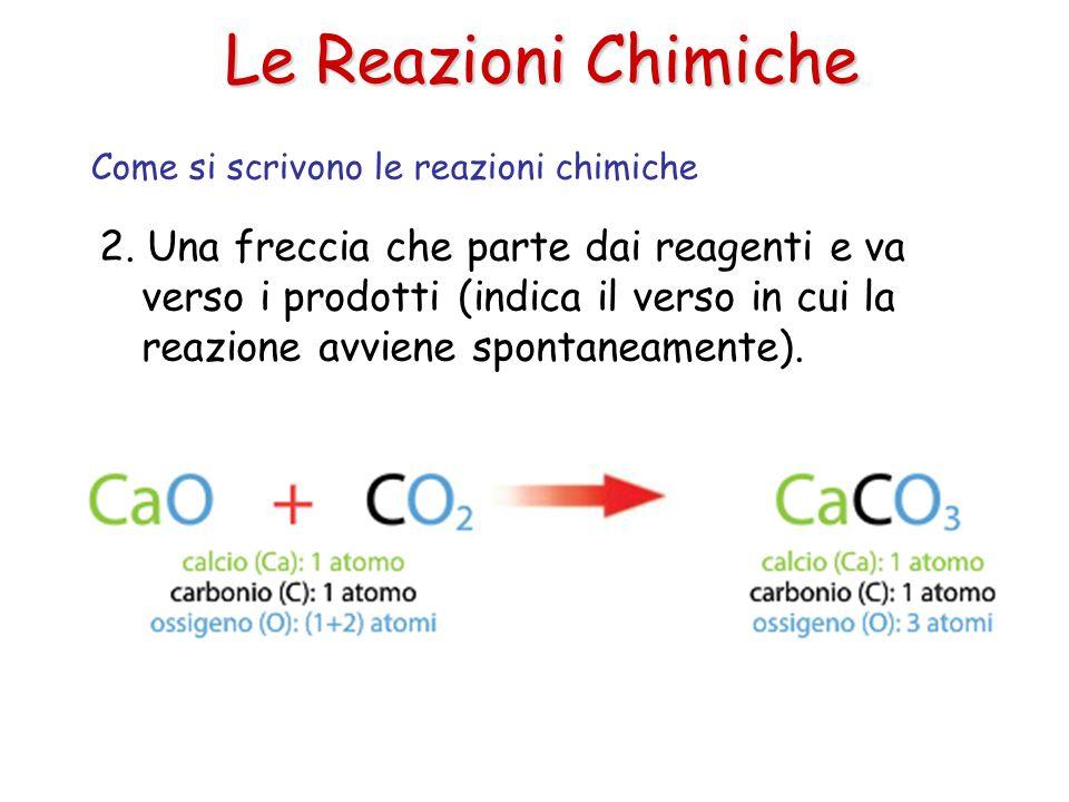 Le Reazioni Chimiche 2. Una freccia che parte dai reagenti e va verso i prodotti (indica il verso in cui la reazione avviene spontaneamente). Come si