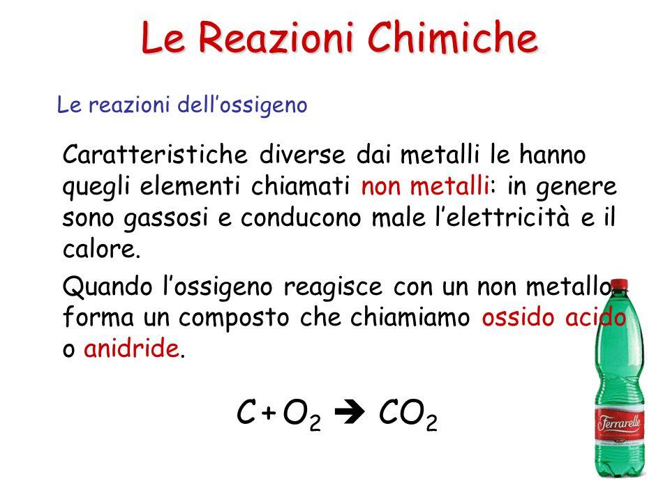 Le Reazioni Chimiche Caratteristiche diverse dai metalli le hanno quegli elementi chiamati non metalli: in genere sono gassosi e conducono male l'elet