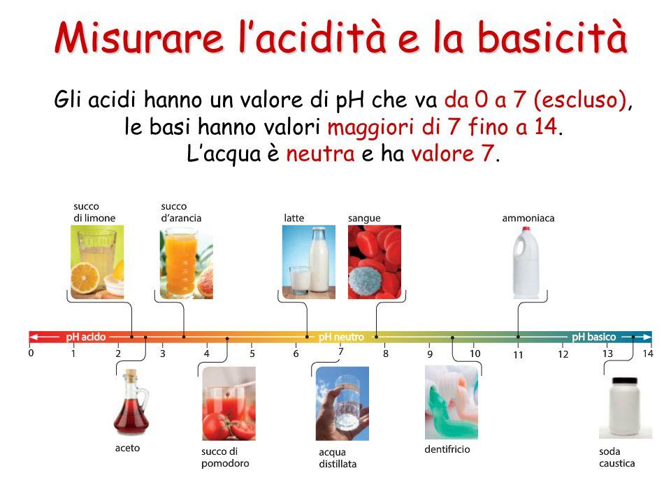 Misurare l'acidità e la basicità Gli acidi hanno un valore di pH che va da 0 a 7 (escluso), le basi hanno valori maggiori di 7 fino a 14. L'acqua è ne
