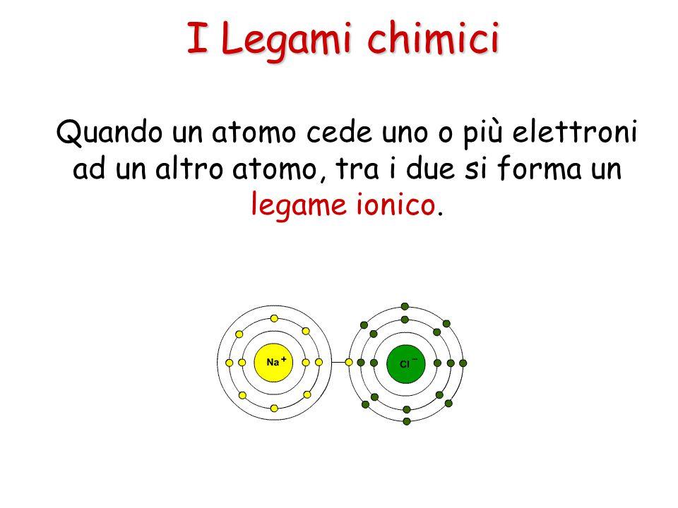 I Legami chimici Quando un atomo cede uno o più elettroni ad un altro atomo, tra i due si forma un legame ionico.