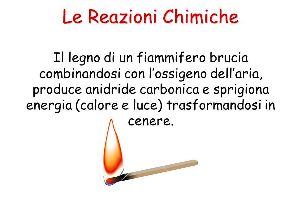 Le Reazioni Chimiche Il legno di un fiammifero brucia combinandosi con l'ossigeno dell'aria, produce anidride carbonica e sprigiona energia (calore e