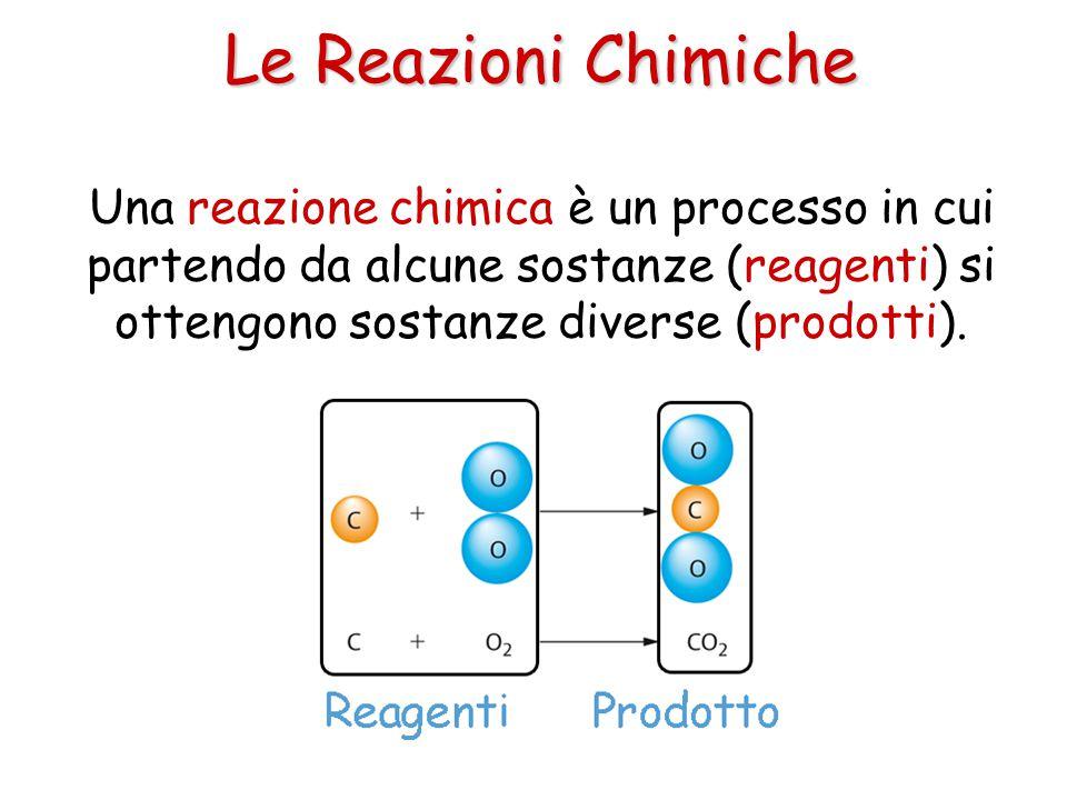 Le Reazioni Chimiche 3.Le formule dei prodotti separati dal segno + se sono più di uno.