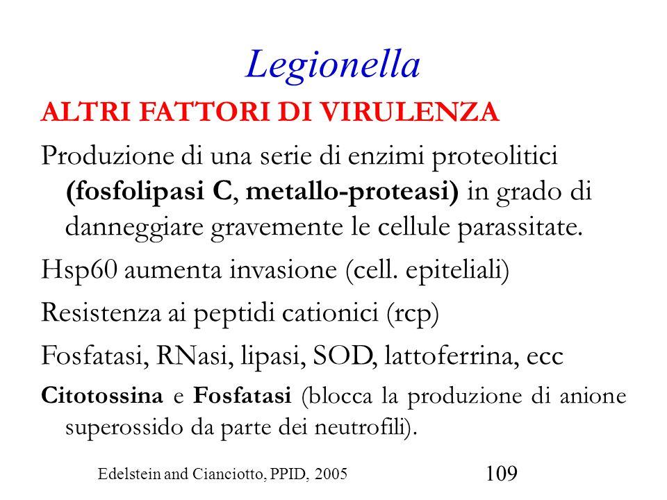 109 Legionella ALTRI FATTORI DI VIRULENZA Produzione di una serie di enzimi proteolitici (fosfolipasi C, metallo-proteasi) in grado di danneggiare gra