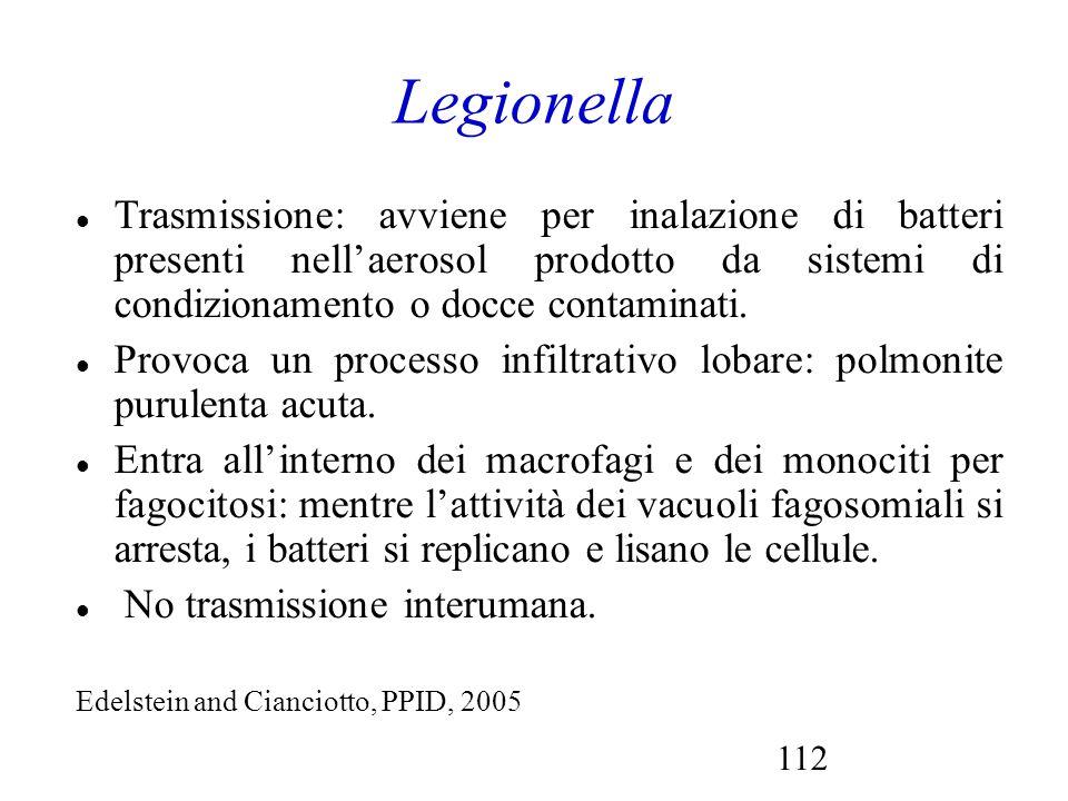 112 Legionella Trasmissione: avviene per inalazione di batteri presenti nell'aerosol prodotto da sistemi di condizionamento o docce contaminati. Provo