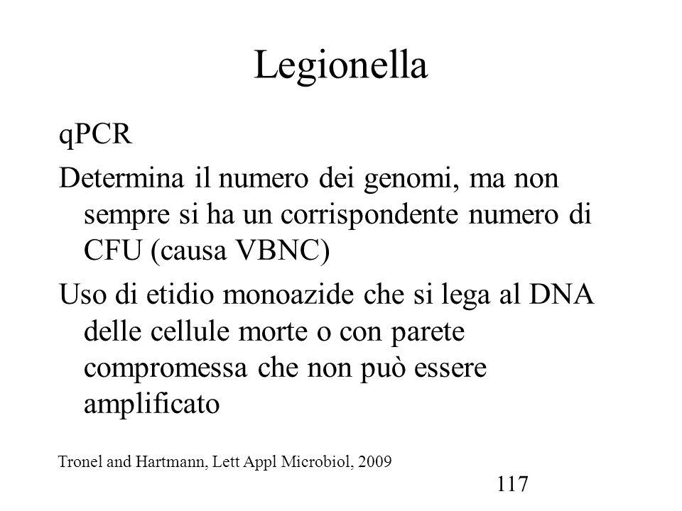 117 Legionella qPCR Determina il numero dei genomi, ma non sempre si ha un corrispondente numero di CFU (causa VBNC) Uso di etidio monoazide che si le