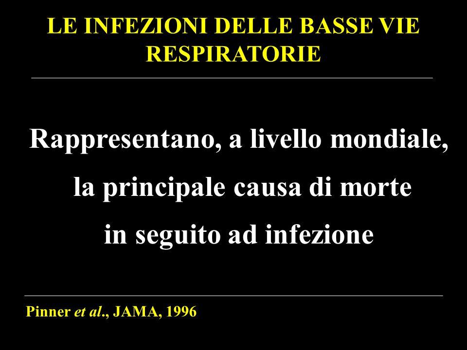 LE INFEZIONI DELLE BASSE VIE RESPIRATORIE Rappresentano, a livello mondiale, la principale causa di morte in seguito ad infezione Pinner et al., JAMA,