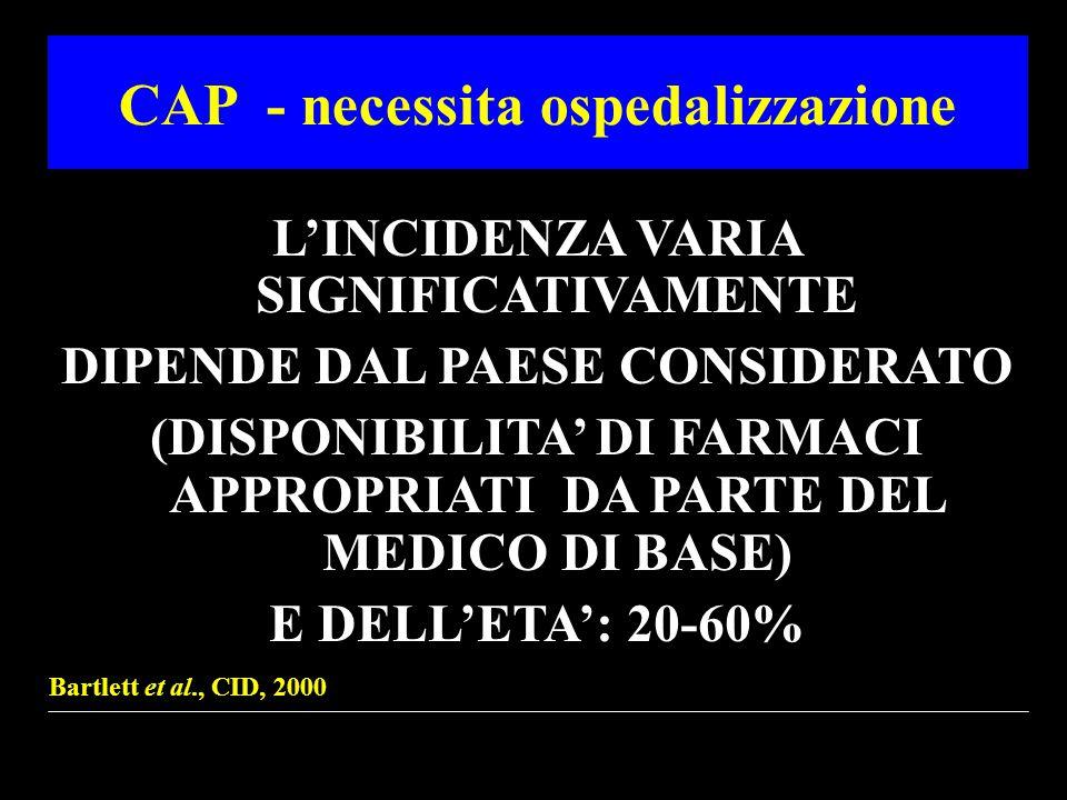 CAP - necessita ospedalizzazione L'INCIDENZA VARIA SIGNIFICATIVAMENTE DIPENDE DAL PAESE CONSIDERATO (DISPONIBILITA' DI FARMACI APPROPRIATI DA PARTE DE