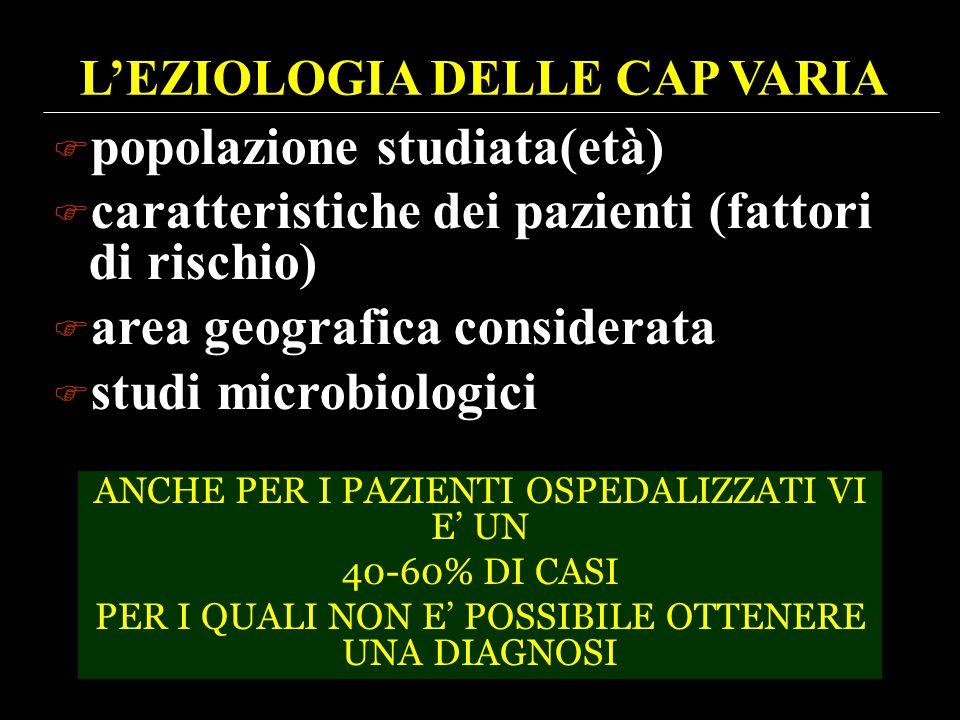 L'EZIOLOGIA DELLE CAP VARIA  popolazione studiata(età)  caratteristiche dei pazienti (fattori di rischio)  area geografica considerata  studi micr
