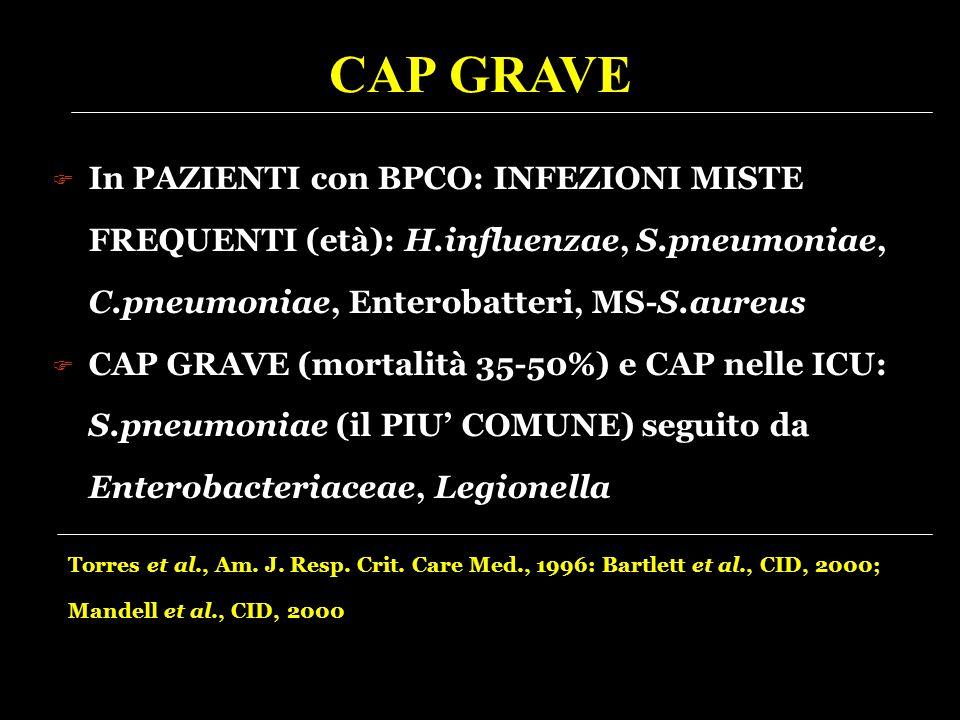 CAP GRAVE  In PAZIENTI con BPCO: INFEZIONI MISTE FREQUENTI (età): H.influenzae, S.pneumoniae, C.pneumoniae, Enterobatteri, MS-S.aureus  CAP GRAVE (mortalità 35-50%) e CAP nelle ICU: S.pneumoniae (il PIU' COMUNE) seguito da Enterobacteriaceae, Legionella Torres et al., Am.