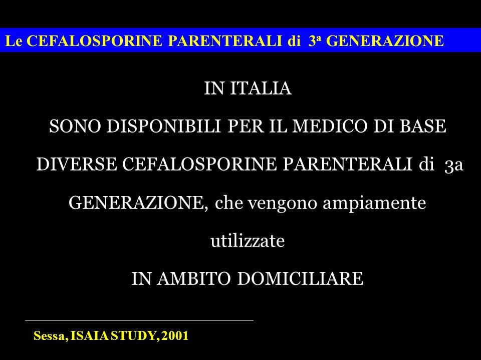 IN ITALIA SONO DISPONIBILI PER IL MEDICO DI BASE DIVERSE CEFALOSPORINE PARENTERALI di 3a GENERAZIONE, che vengono ampiamente utilizzate IN AMBITO DOMI