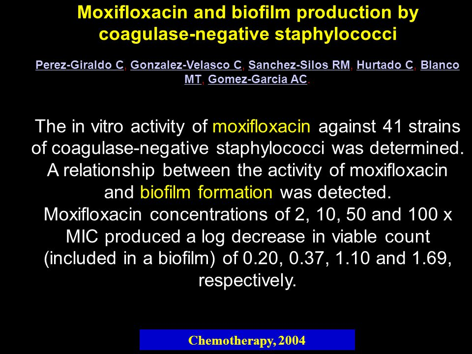 143 Moxifloxacin and biofilm production by coagulase-negative staphylococci Perez-Giraldo C, Gonzalez-Velasco C, Sanchez-Silos RM, Hurtado C, Blanco M