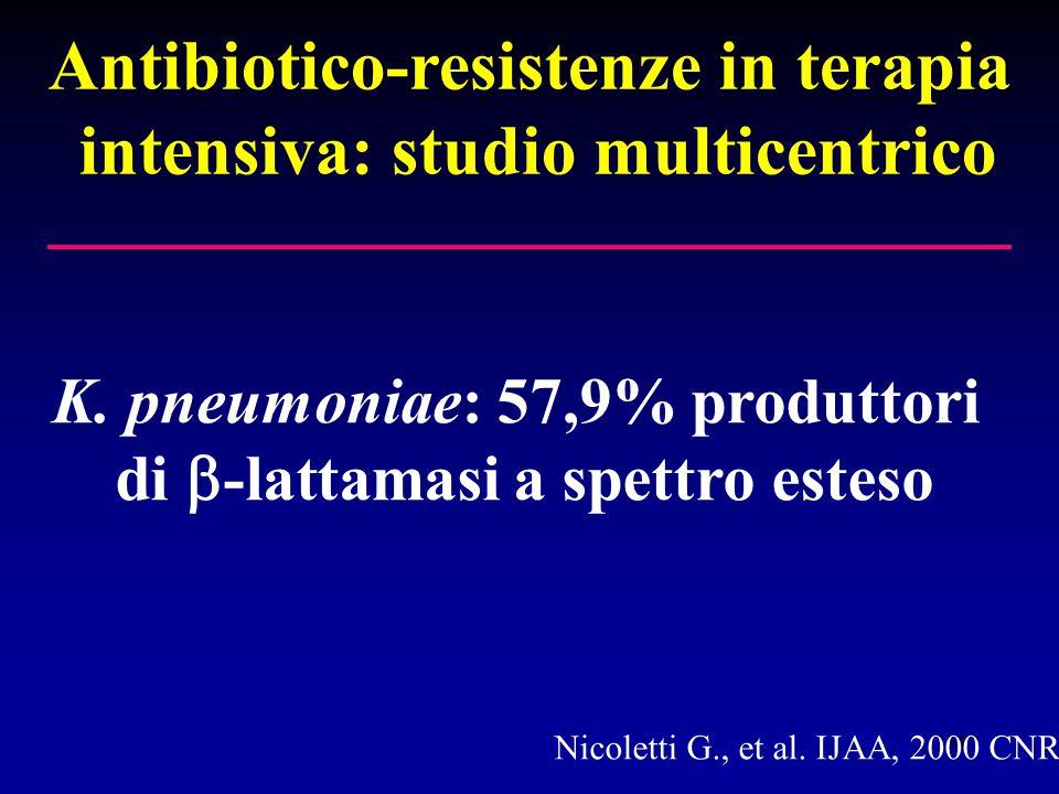 151 Antibiotico-resistenze in terapia intensiva: studio multicentrico K. pneumoniae: 57,9% produttori di  -lattamasi a spettro esteso Nicoletti G., e