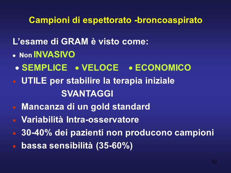 52 Campioni di espettorato -broncoaspirato L'esame di GRAM è visto come:  Non INVASIVO  SEMPLICE  VELOCE  ECONOMICO  UTILE per stabilire la terap