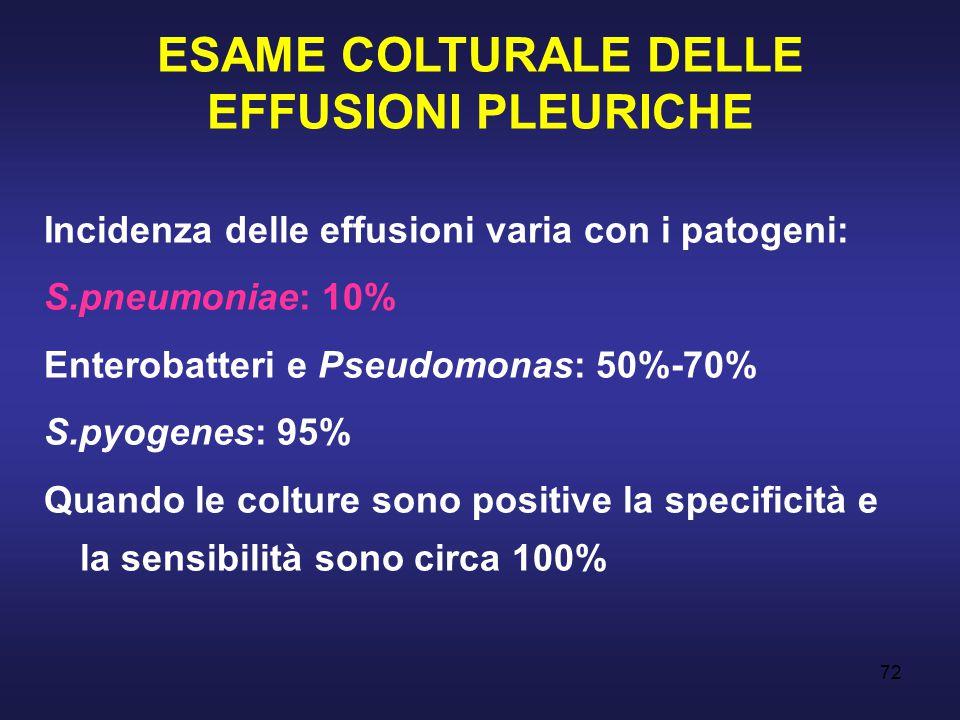 72 ESAME COLTURALE DELLE EFFUSIONI PLEURICHE Incidenza delle effusioni varia con i patogeni: S.pneumoniae: 10% Enterobatteri e Pseudomonas: 50%-70% S.