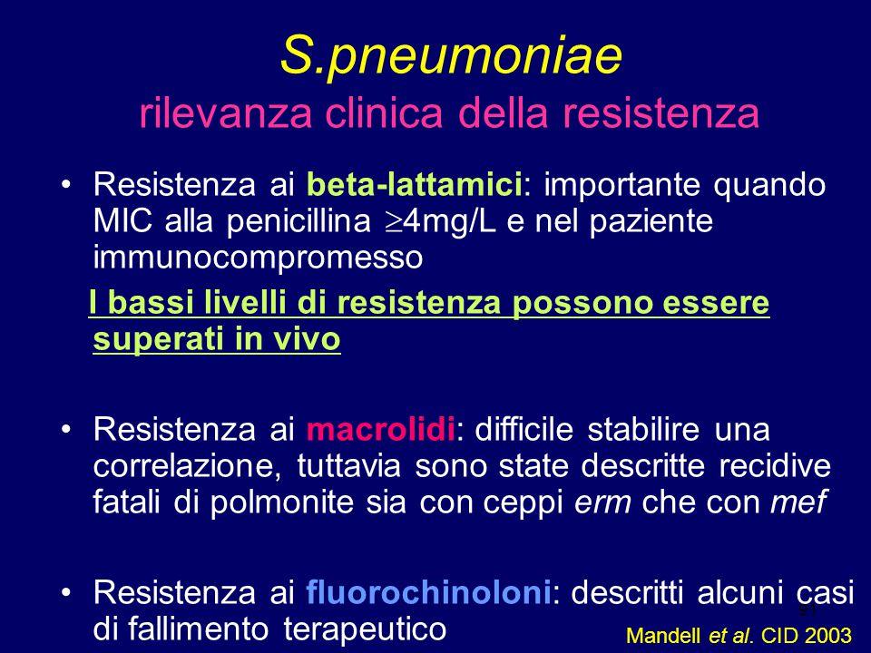 91 S.pneumoniae rilevanza clinica della resistenza Resistenza ai beta-lattamici: importante quando MIC alla penicillina  4mg/L e nel paziente immunoc