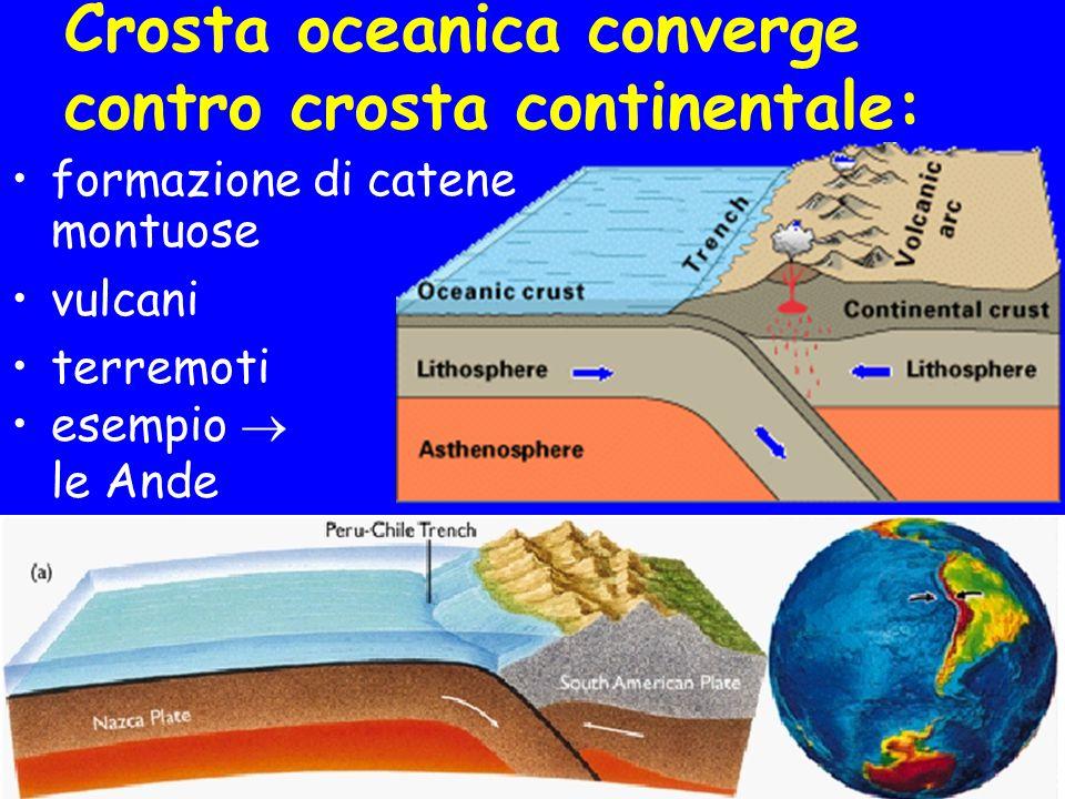 Crosta oceanica converge contro crosta oceanica: subduzione di una placca formazione di un arco di isole vulcani terremoti esempio  isole del Giappon