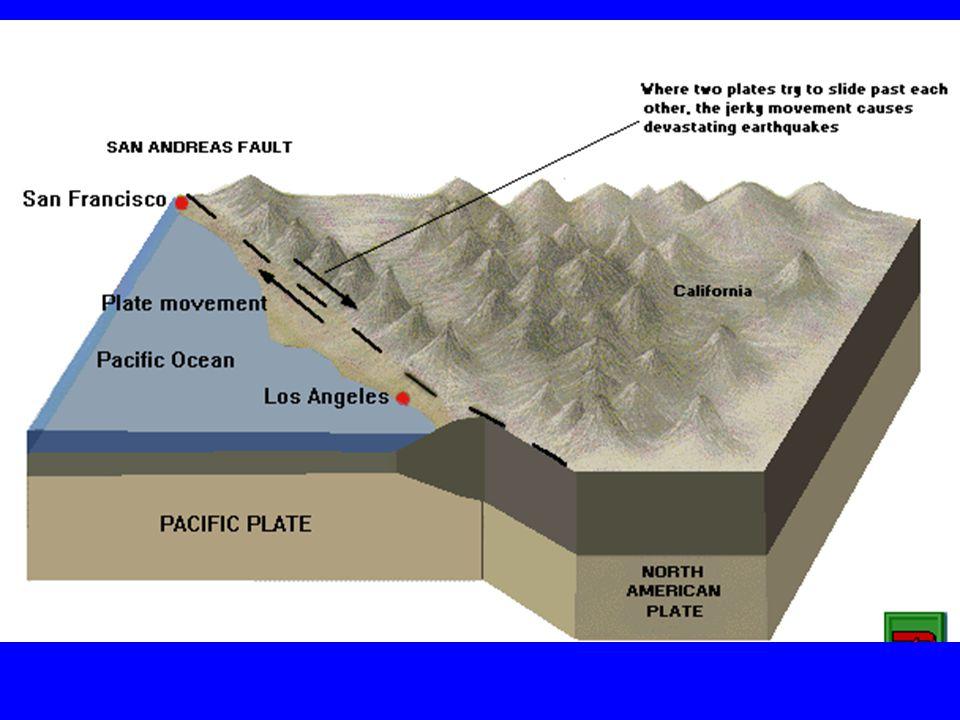 Margini trasformi margini di scorrimento si creano zone di faglia terremoti esempio  San Andreas