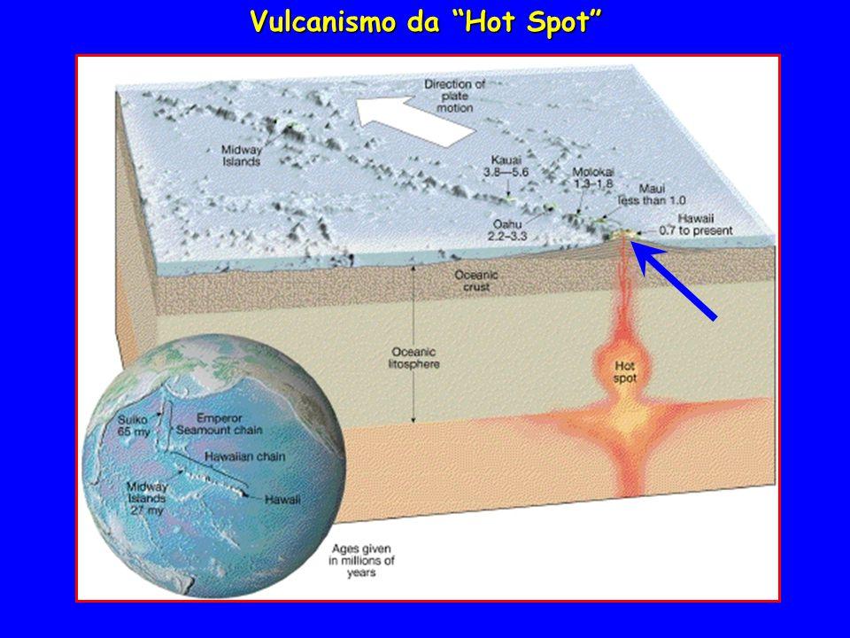Hot spots  Aree di vulcanismo intraplacca  Gli hot spots sembrano rimanere fermi, ma la placca litosferica si sposta lentamente  Un vulcano si form