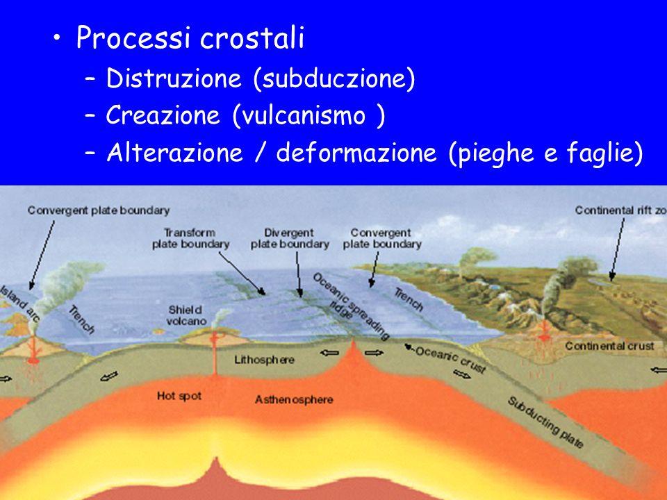 Celle convettive si sviluppano nel mantello A. Arco vulcanico A. Arco vulcanico B. Zona di rift oceanico C. Zona di faglia trasforme