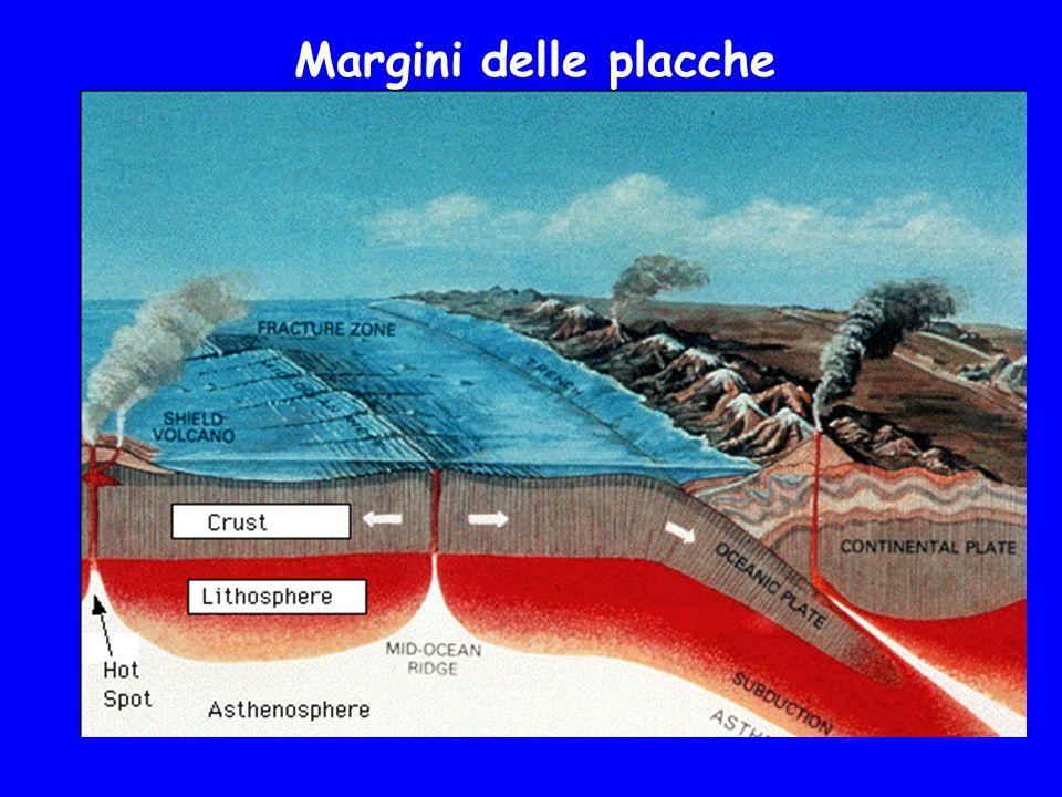 Processi crostali –Distruzione (subduczione) –Creazione (vulcanismo ) –Alterazione / deformazione (pieghe e faglie)