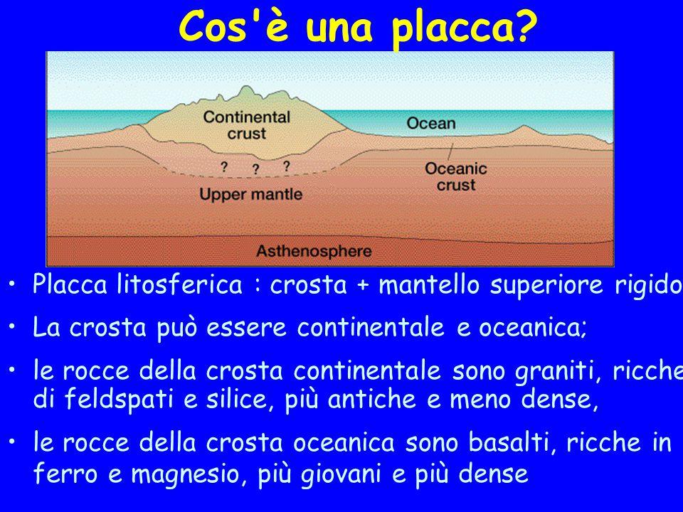 Un modello globale (spiega i fatti) La terra ha una struttura interna a strati concentrici -lo strato esterno è rigido (litosfera) -lo strato sottosta