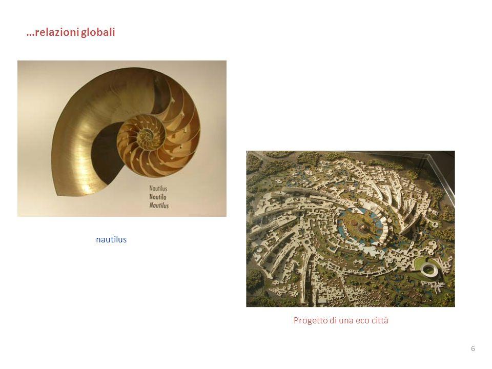 6 …relazioni globali nautilus Progetto di una eco città