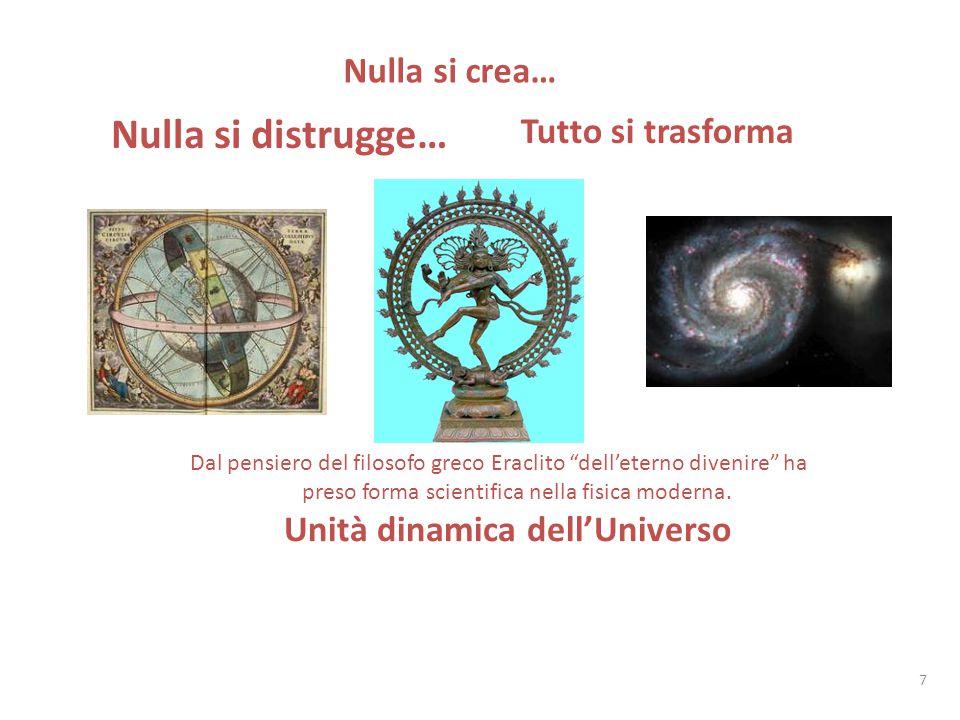 7 Nulla si distrugge… Dal pensiero del filosofo greco Eraclito dell'eterno divenire ha preso forma scientifica nella fisica moderna.
