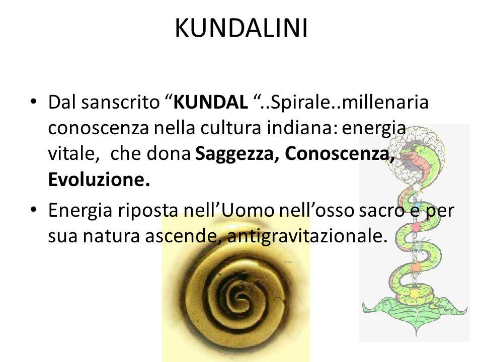 KUNDALINI Dal sanscrito KUNDAL ..Spirale..millenaria conoscenza nella cultura indiana: energia vitale, che dona Saggezza, Conoscenza, Evoluzione.