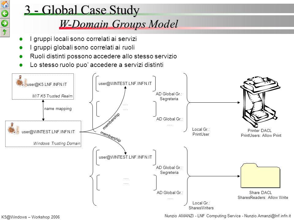 K5@Windows – Workshop 2006 Nunzio AMANZI - LNF Computing Service - Nunzio.Amanzi@lnf.infn.it W-Domain Groups Model 3 - Global Case Study user@WINTEST.LNF.INFN.IT AD Global Gr.: Segreteria Local Gr.: PrintUser ….