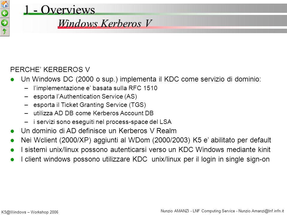 K5@Windows – Workshop 2006 Nunzio AMANZI - LNF Computing Service - Nunzio.Amanzi@lnf.infn.it AD LDAP Names Space Layout 3 - Global Case Study DC=win, DC=x, DC=infn, DC=it OU=INFN OU=Y CN=nome11 CN=nome12 CN=nome1n OU=X OU=calcolo OU=altro CN=nome21 CN=nome22 CN=nome2n CN=nome31 CN=nome32 CN=nome3n Nome Canonico windows: win.x.infn.it/INFN/Y/nome1n LDAP: CN=nome1n, OU=Y, OU=INFN, DC=win, DC=x, DC=infn, DC=it Windows: user1n@WIN.X.INFN.IT LX MIT: user1n@X.INFN.IT K5 user logon (principal): Infrastruttura basata su unita' organizzative, associate ai regni di autenticazione MIT K5 La OU relativa al Realm adiacente puo' essere strutturata in altre sub-OU associate ai gruppi Unix o AFS relativi alla cella locale Ogni OU contiene gli account windows mappati agli account nel corrispondente K5 Realm CN=nome01 CN=nome02 CN=nome0n MIT K5 INFN.IT MIT K5 X.INFN.IT MIT K5 Y.INFN.IT WDOM.